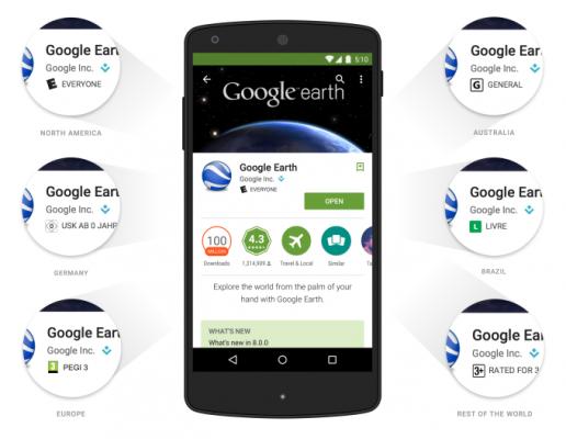 google-vvela-premoderaciyu-prilozhenij-i-vozrastnye-rejtingi-v-google-play